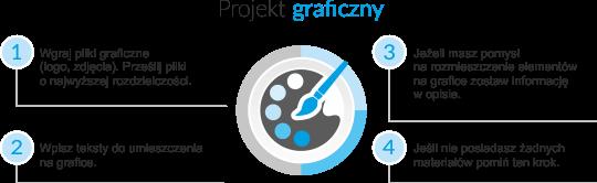 Projekt graficzny inforgrafika