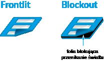 Materiał baneru - DrukarniaFortuny.pl